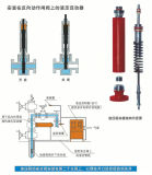 High Quality Hydraulic Drive Safety Valve