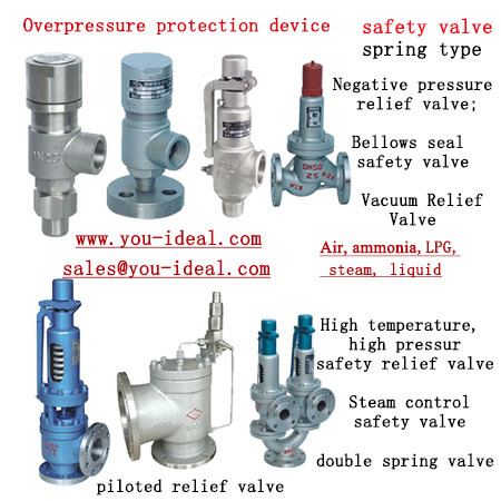 Pressure Vessel Spring Type Safety Relief Valves- Pressure Control ...