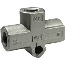 The Introduction of shuttle valve